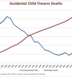 handgun safety diagram [ 1569 x 1021 Pixel ]