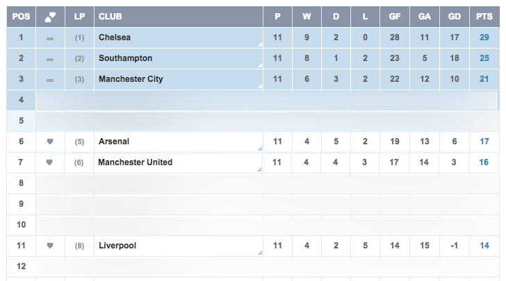 Mj epl table gunners town mj epl table stopboris Image collections