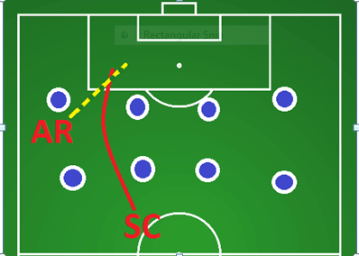 How Arsenal broke through Liverpool for the opening goal that wasn't