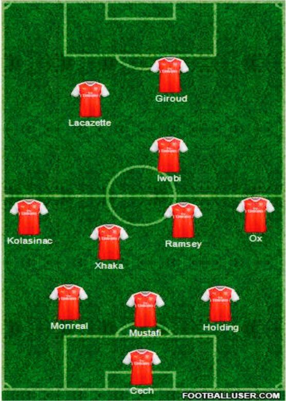 Team lineup