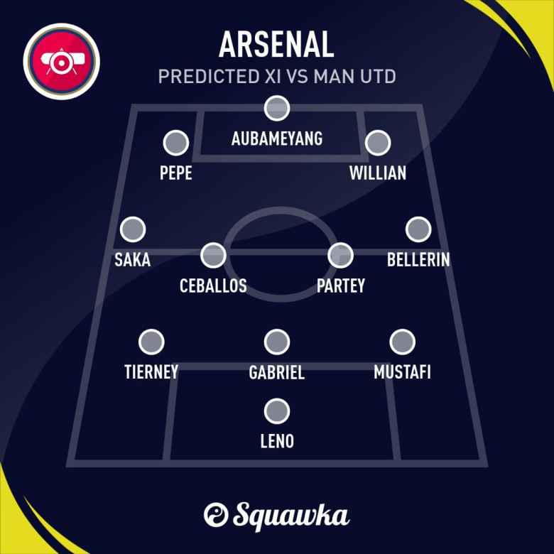 1173243 1173243 Arsenal-line-up-v-Man-U