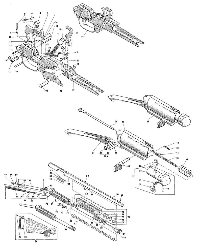 hight resolution of benelli shotguns semi auto shotguns super black eagle gun schematic