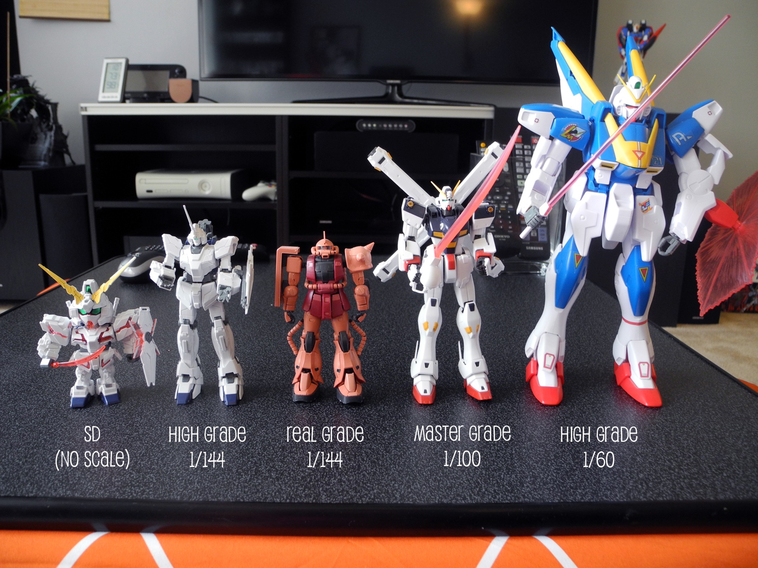 Gunpla Grade And Scale 101 Gundam Bandai Rg So Quiz Yourself Which Of The Gundams Pictured Was Hardest To Build It Not Victory High 1 60 Its Easy Make This Misconception