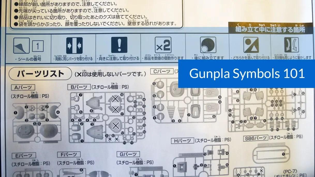 Gunpla Symbols