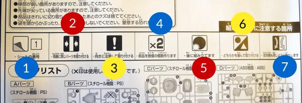 Gunpla Symbol Chart