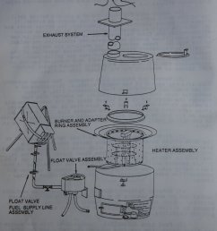 the print manual usually comes with the stove and has mostly useful information including diagrams  [ 1200 x 1768 Pixel ]