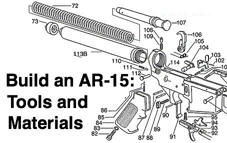 Build an AR-15: Tools and Materials