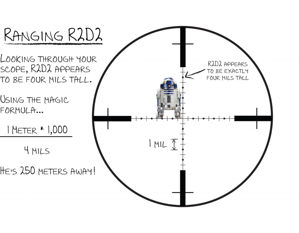 Optics Buying Guide: Finding Range With A Scope