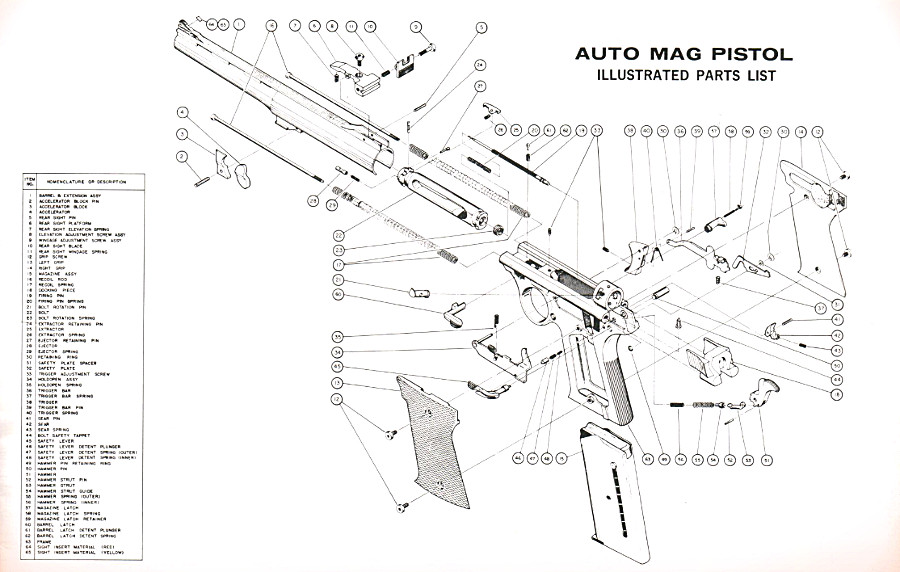 automag for sale on GunsAmerica. Buy a automag online Now!