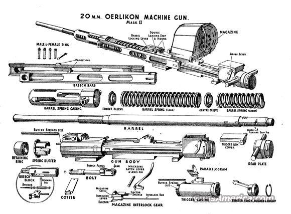 WWII 20mm Oerlikon anti-aircraft cannon parts k... for sale