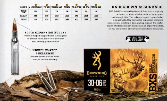 2018 Firearm Cartridges
