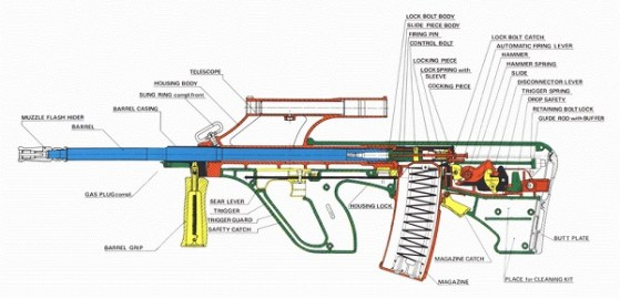 Steyr AUG A1 cutaway drawing showing internal parts and mechanisms