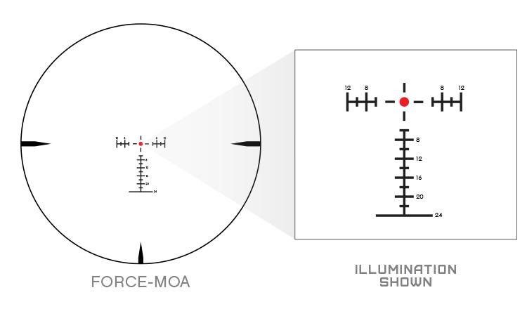 Nikon BLACK FORCE Reticle
