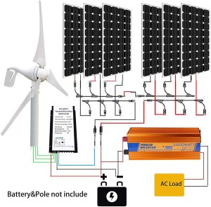 ECO LLC Wind-Solar Kit