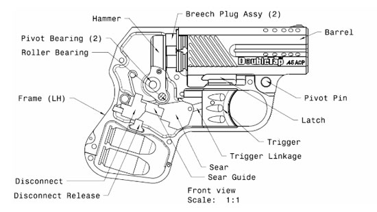 Heizer DoubleTap .45Guns, Holsters and Gear