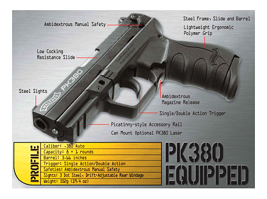 Walther PK380 | The Newest Compact Pistol For Sale in  380