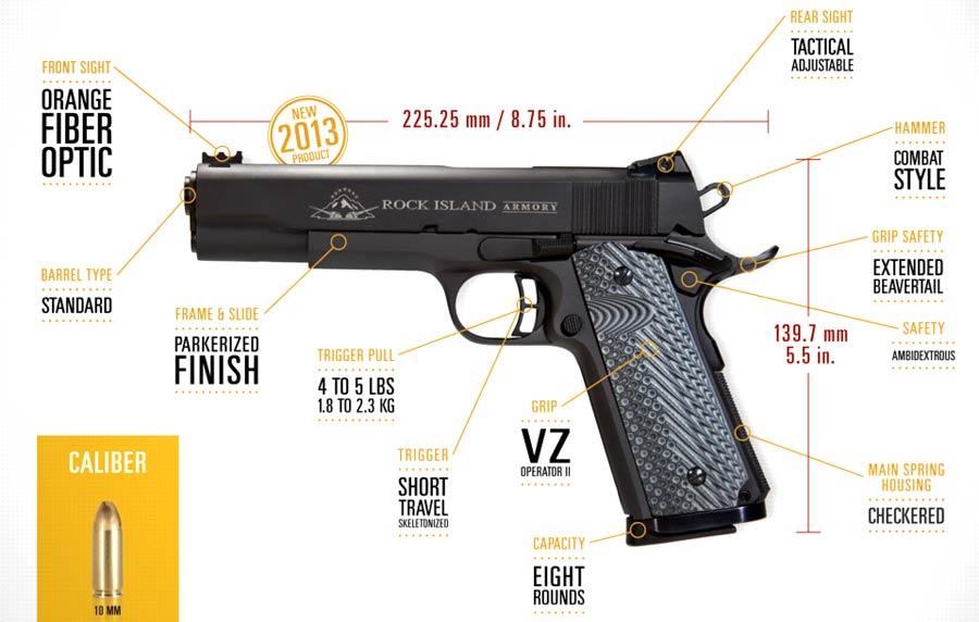 Rock Island Armory 10mm Pistols
