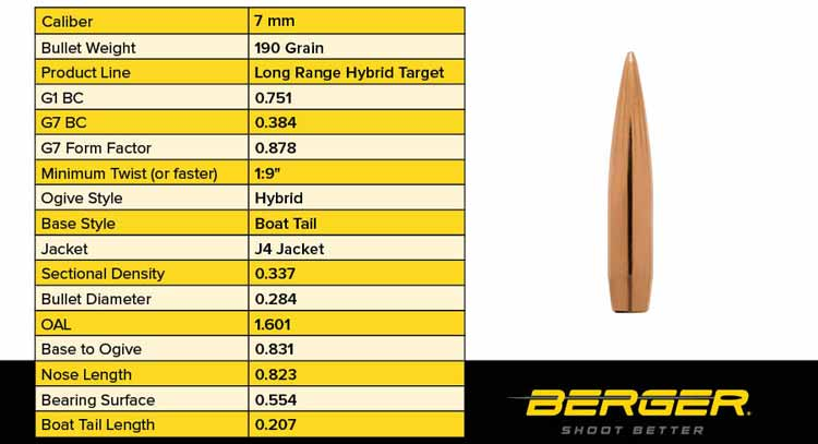 Berger 7mm Long Range Hybrid Bullet