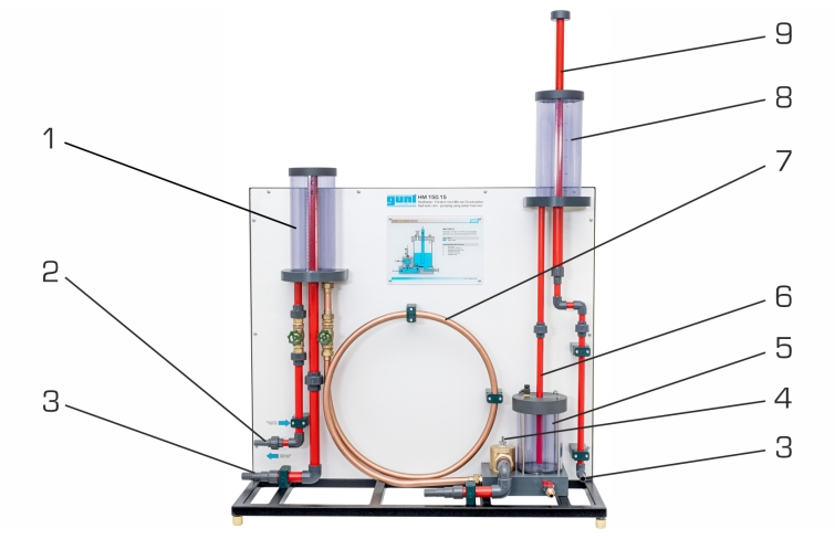 hydraulic ram diagram 2 single coil pickup wiring products show all