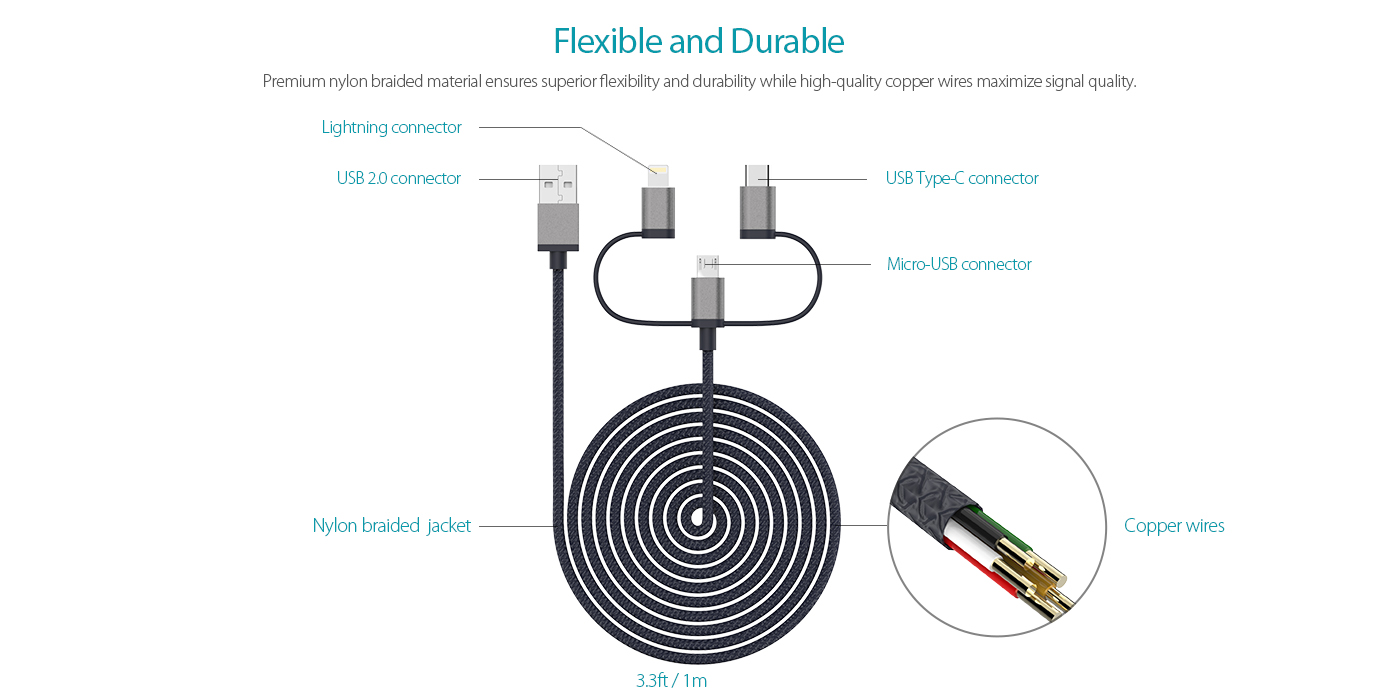MFi Certified 3.3ft / 1m 3-in-1 Nylon Braided Micro-USB to