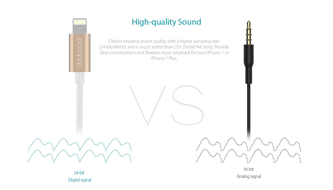 Mfi Lightning To 3 5mm Audio Jack Adapter Dodocool