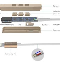 iphone audio jack diagram wiring diagram iphone 4 headphone jack diagram [ 1400 x 800 Pixel ]