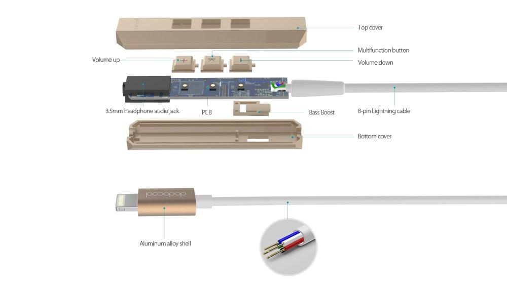 medium resolution of iphone audio jack diagram wiring diagram iphone 4 headphone jack diagram