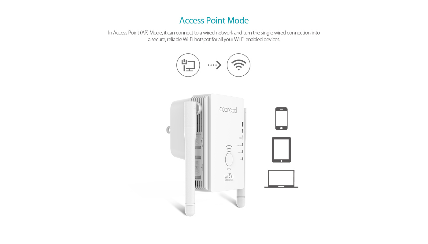 3-in-1 N300 Mini Wireless Range Extender-dodocool.com