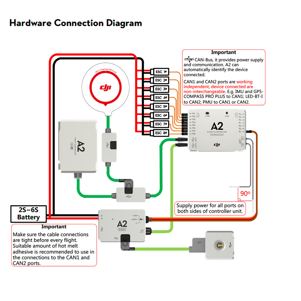 hight resolution of dji a2 wiring diagram wiring library dji a2 wiring diagram