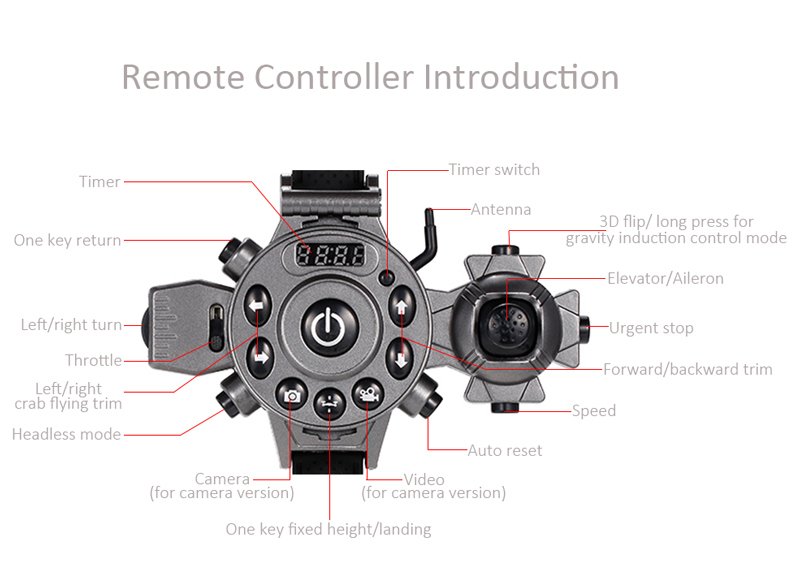 2# DH-800 2.4G 0.3MP Wifi FPV Mini Camera Drone Height