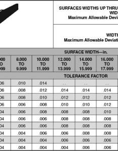 Extrusion chart flatness rev also designing for aluminum gupta permold co rh guptapermold