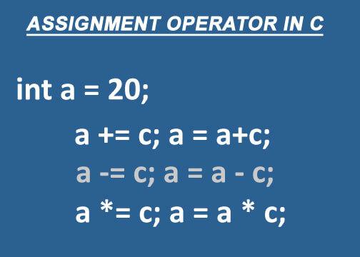 Assignment operator in C
