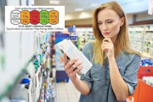 Gıda Etiketleme ve Tüketicileri Bilgilendirme Yönetmeliği Taslak 2019