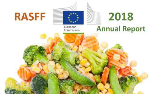 RASFF 2018 Yıllık Raporu