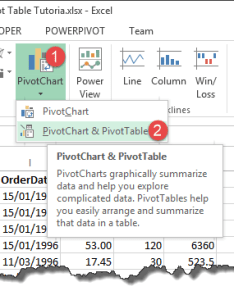 Pivot tables in excel beginner   guide also how to create table beginners tutorial rh guru