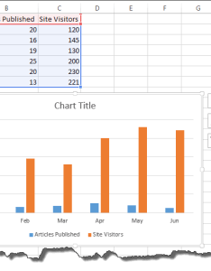 Creating advanced charts in excel also tutorial rh guru
