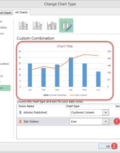 Creating advanced charts in excel also tutorial rh guru