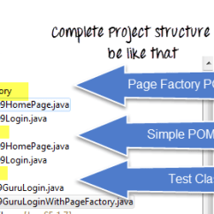 Create Class Diagram From Java Code 2001 Honda Civic Transmission Page Object Model (pom) & Factory In Selenium: Ultimate Guide