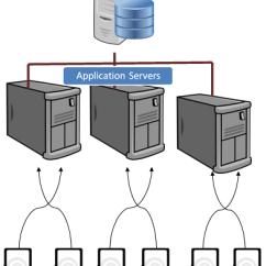 Sap R 3 Modules Diagram Crochet Baby Booties Architecture Tutorial