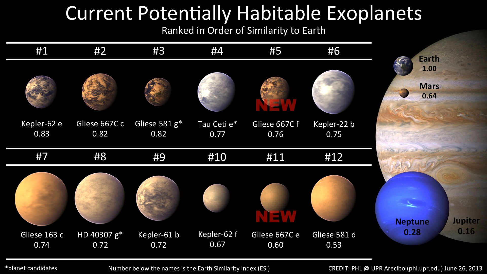 https://i0.wp.com/www.gurumed.org/wp-content/uploads/2013/06/Plante-habitable-Gliese667C.jpg