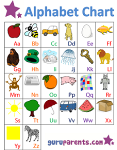 Abc chart with pictures also alphabet guruparents rh