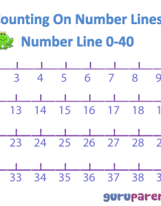 Preschool math number line also charts guruparents rh