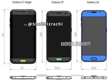 Posible fecha de lanzamiento del Samsung Galaxy S7 y últimos datos