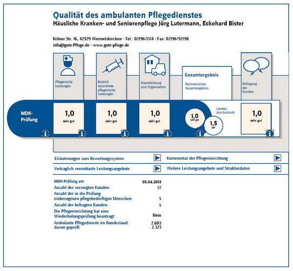 Qualitätsprüfung Transparenzbericht - Lutermann & Bister - 2013