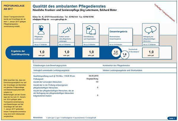 Vorläufiger Transparenzbericht Lutermann & Bister 2019