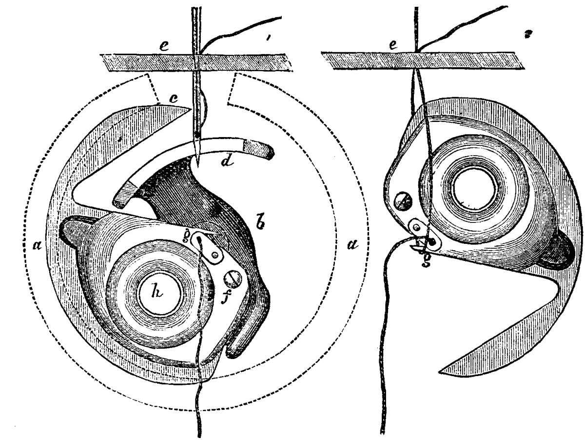 The Project Gutenberg Ebook Of Scientific American