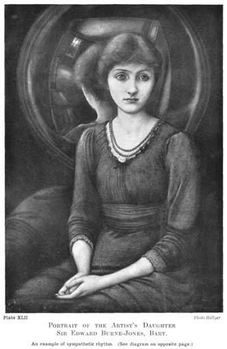 Plate XLII. PORTRAIT OF THE ARTIST'S DAUGHTER SIR EDWARD BURNE-JONES, BART. An example of sympathetic rhythm. (See diagram on opposite page.) Photo Hollyer