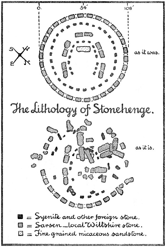 The Project Gutenberg eBook of Stonehenge: To-day and