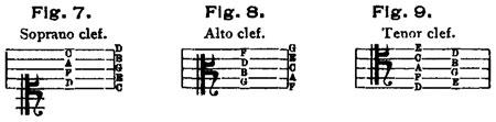 Figs. 7-9