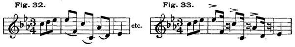 Figs. 32-33